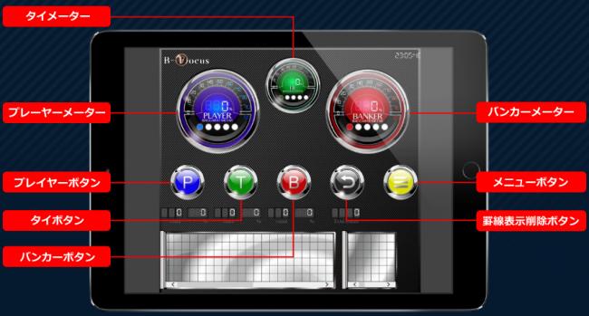 B-Focusインジケータ画像
